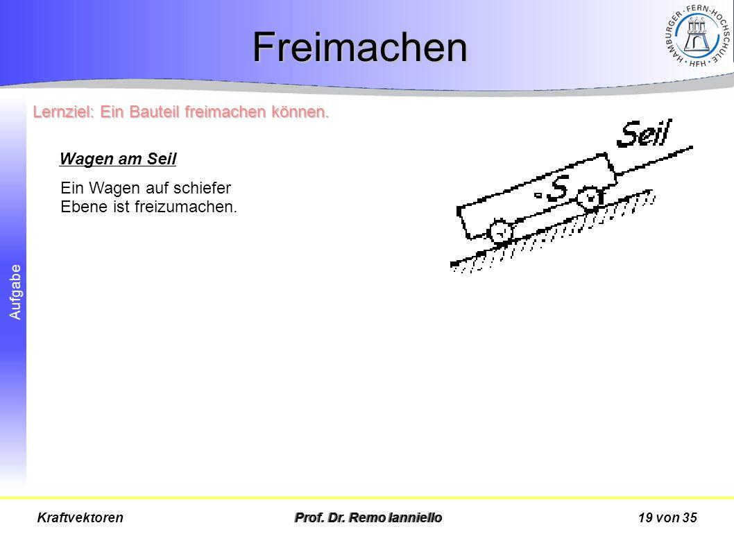 Aufgabe Freimachen Prof. Dr. Remo Ianniello19 von 35Kraftvektoren Ein Wagen auf schiefer Ebene ist freizumachen. Wagen am Seil Lernziel: Ein Bauteil f