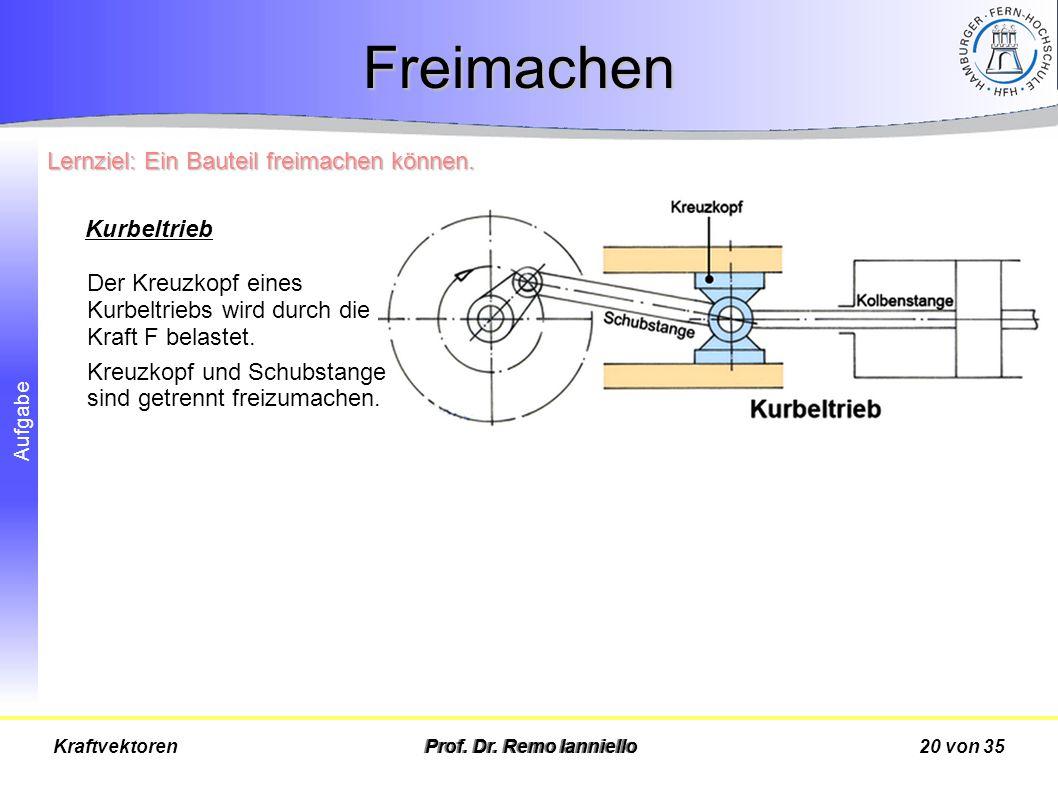 Aufgabe Freimachen Prof. Dr. Remo Ianniello20 von 35Kraftvektoren Der Kreuzkopf eines Kurbeltriebs wird durch die Kraft F belastet. Kreuzkopf und Schu
