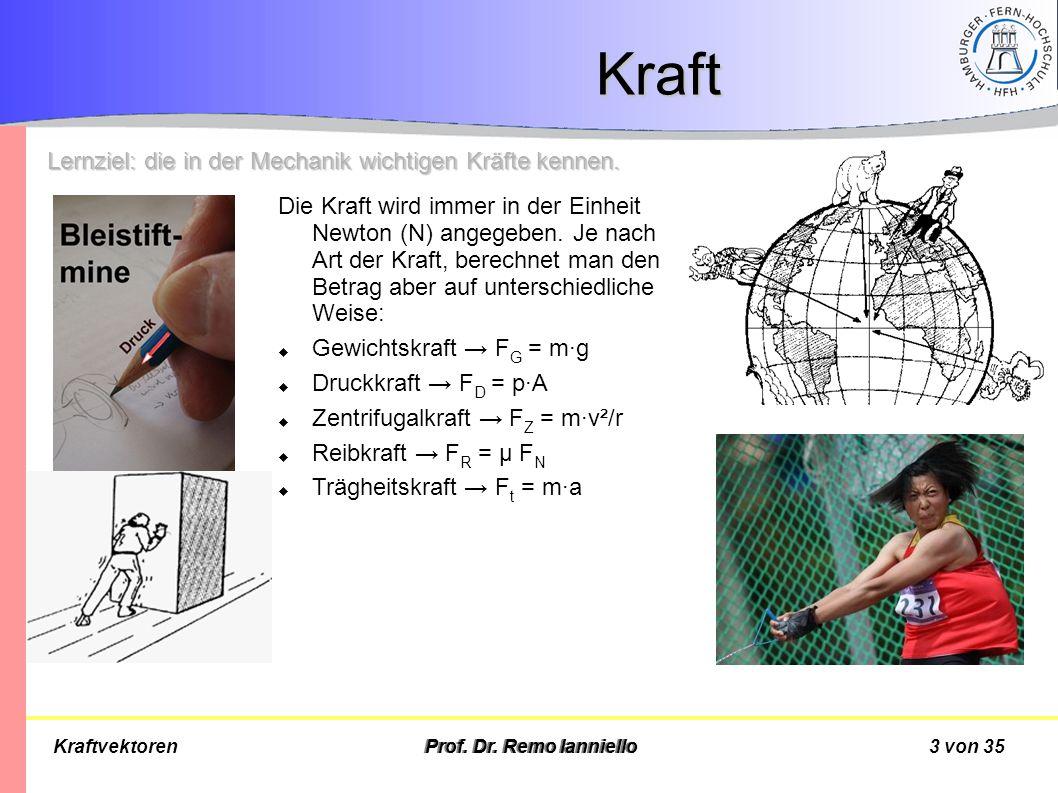 Quiz Vektoren und Skalare Prof.Dr.
