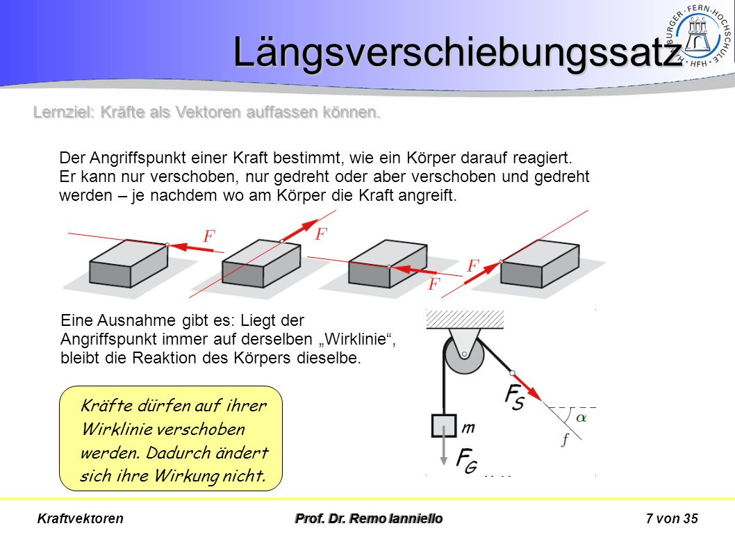 Längsverschiebungssatz 7 von 35Kraftvektoren Kräfte dürfen auf ihrer Wirklinie verschoben werden. Dadurch ändert sich ihre Wirkung nicht. Der Angriffs