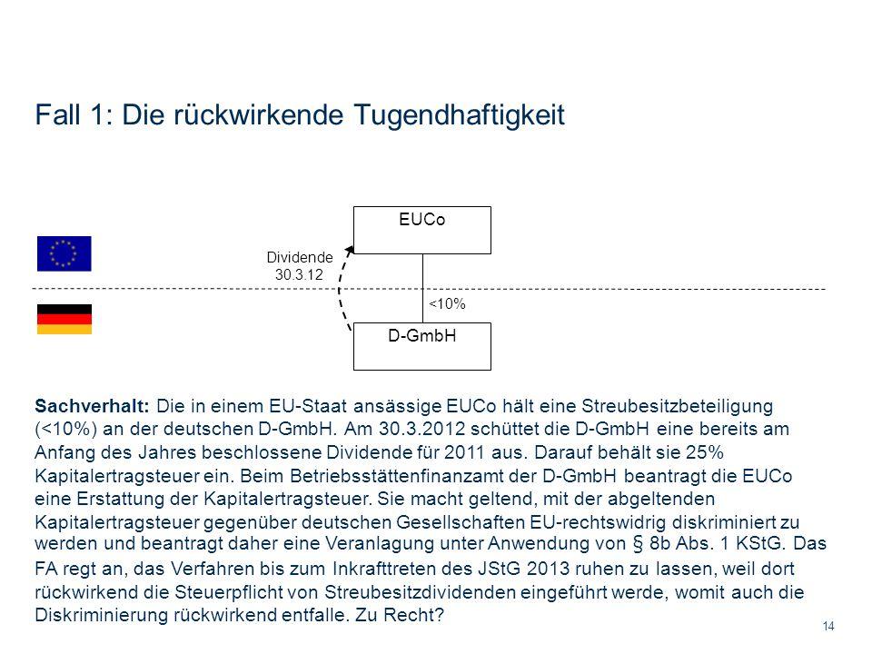 Fall 1: Die rückwirkende Tugendhaftigkeit 14 Sachverhalt: Die in einem EU-Staat ansässige EUCo hält eine Streubesitzbeteiligung (<10%) an der deutsche