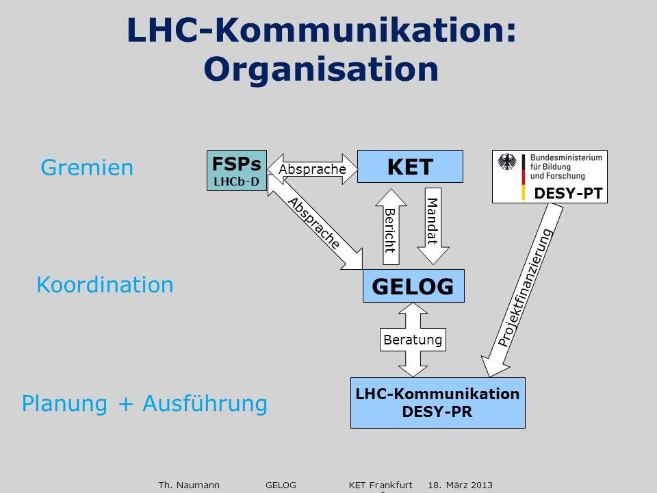 Th. Naumann GELOG KET Frankfurt 18. März 2013 LHC-Kommunikation: Organisation Planung + Ausführung LHC-Kommunikation DESY-PR Absprache KET Mandat Beri
