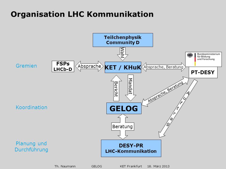 Th. Naumann GELOG KET Frankfurt 18. März 2013 Organisation LHC Kommunikation Planung und Durchführung DESY-PR LHC-Kommunikation KET / KHuK Mandat Beri