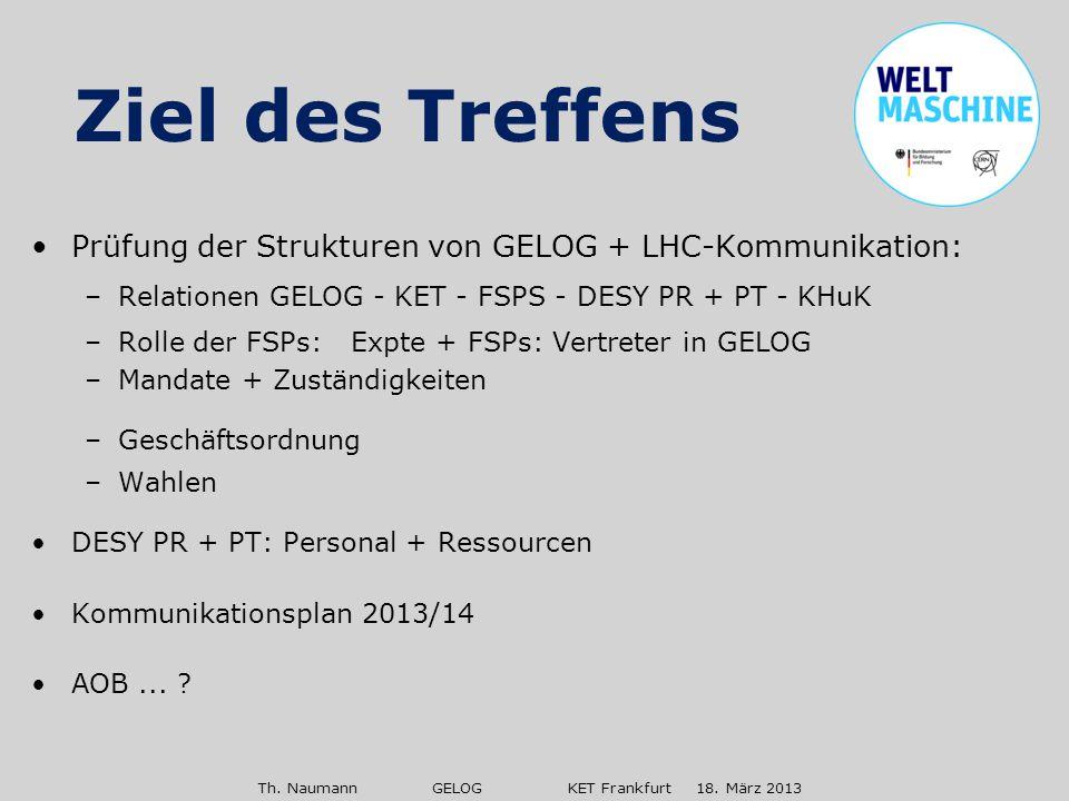 Th. Naumann GELOG KET Frankfurt 18. März 2013 Prüfung der Strukturen von GELOG + LHC-Kommunikation: –Relationen GELOG - KET - FSPS - DESY PR + PT - KH