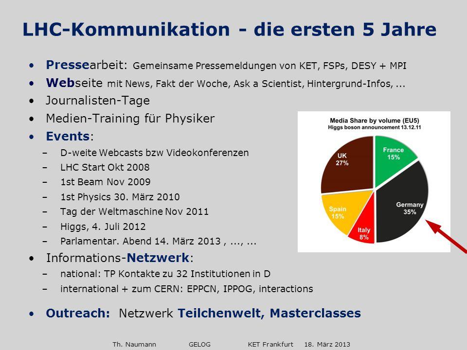 Th. Naumann GELOG KET Frankfurt 18. März 2013 Pressearbeit: Gemeinsame Pressemeldungen von KET, FSPs, DESY + MPI Webseite mit News, Fakt der Woche, As