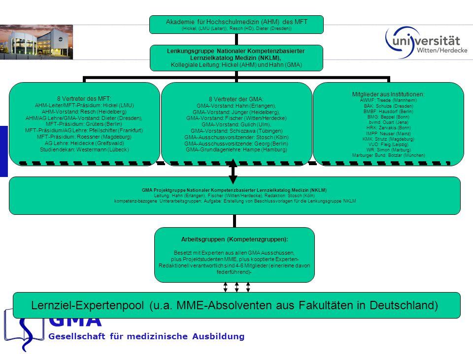 GMA Gesellschaft für medizinische Ausbildung Lernziel-Expertenpool (u.a. MME-Absolventen aus Fakultäten in Deutschland)