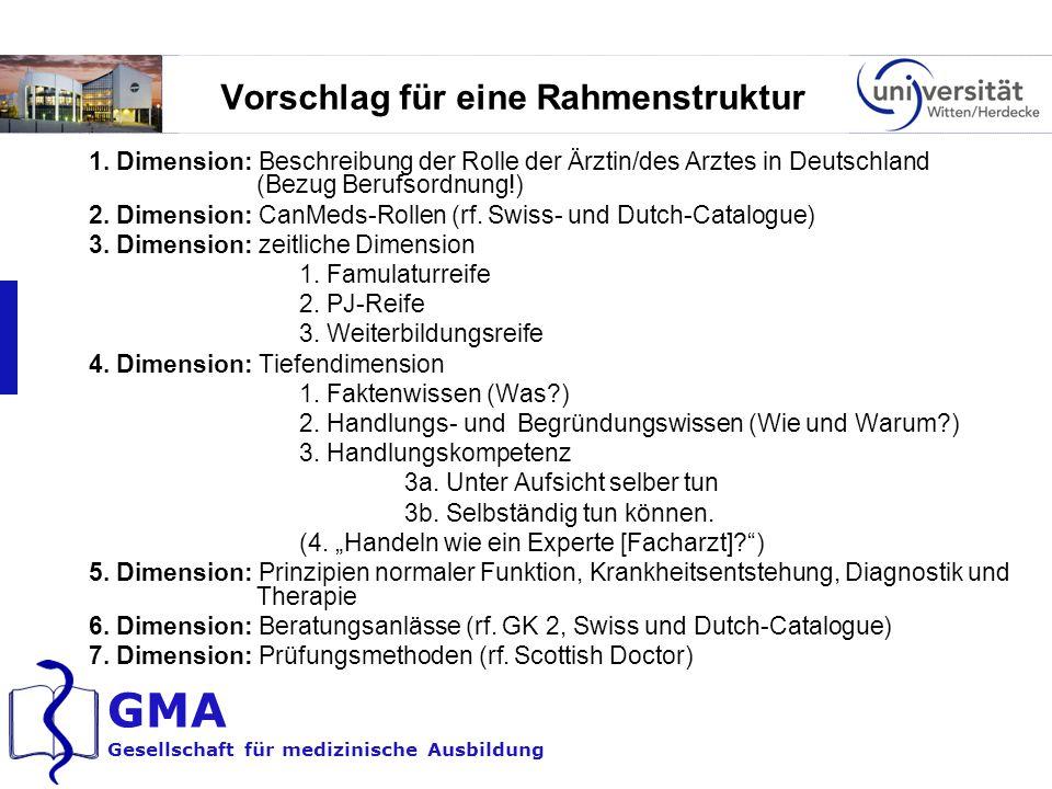 GMA Gesellschaft für medizinische Ausbildung Vorschlag für eine Rahmenstruktur 1. Dimension: Beschreibung der Rolle der Ärztin/des Arztes in Deutschla