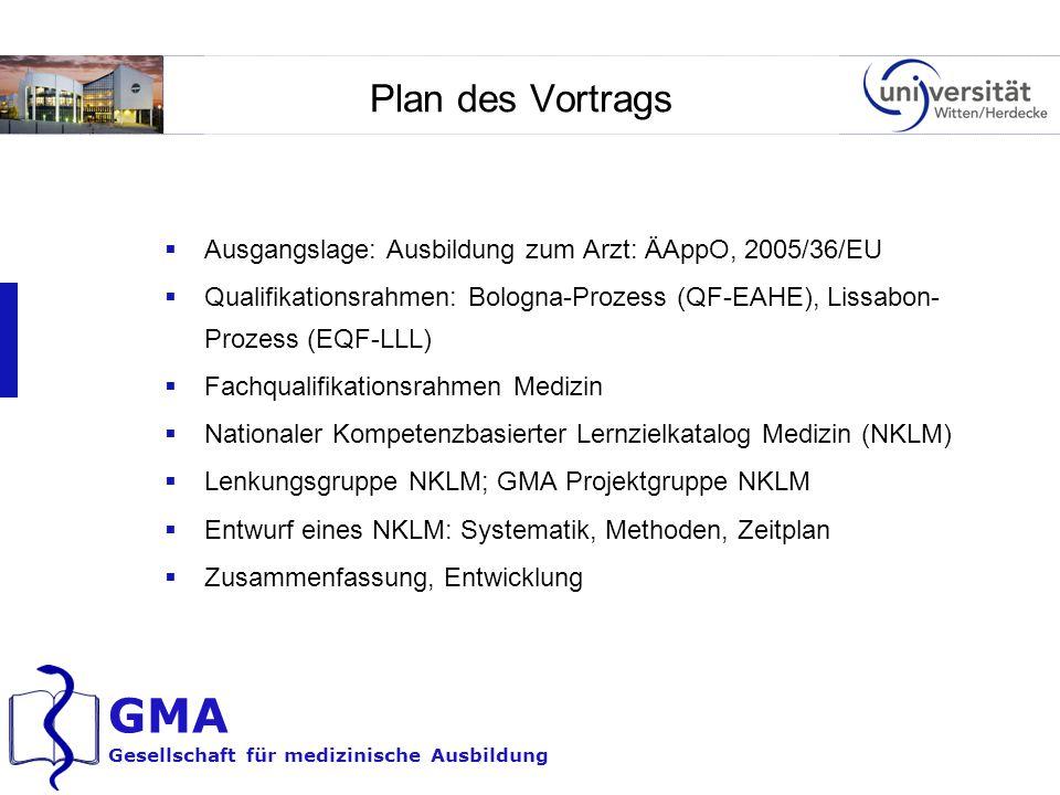 GMA Gesellschaft für medizinische Ausbildung Ausgangslage  Approbationsordnung für Ärzte (ÄAppO 2002)  Richtlinie der Europäischen Union (2005/36/EG)  Bologna Deklaration: FQ-EHEA  Lissabon Deklaration: EQF-LLL  DQR I und II