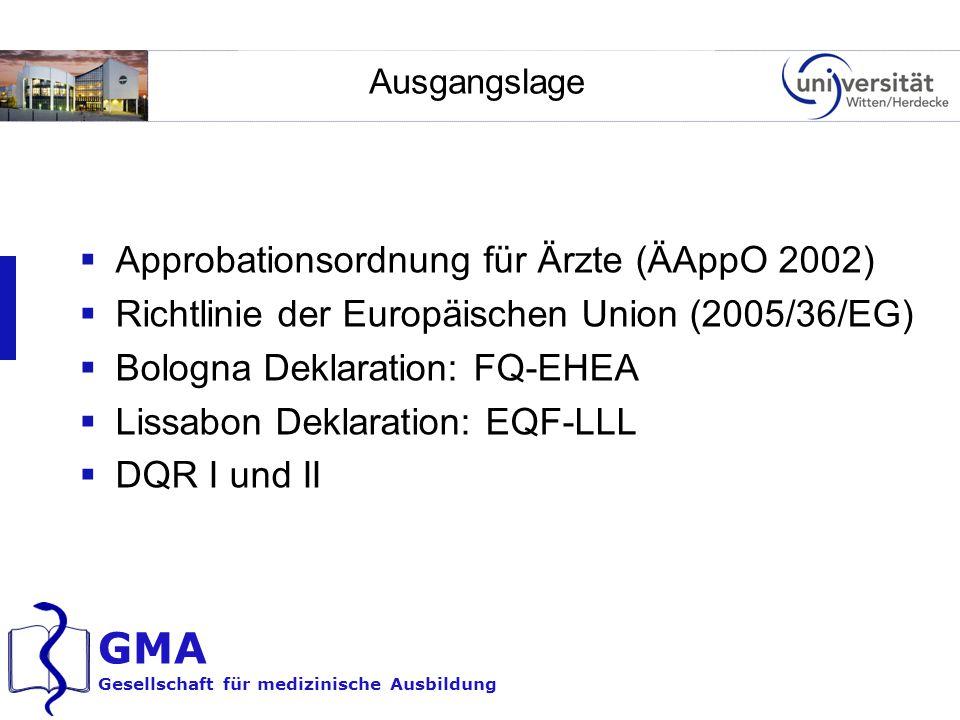 GMA Gesellschaft für medizinische Ausbildung Ausgangslage  Approbationsordnung für Ärzte (ÄAppO 2002)  Richtlinie der Europäischen Union (2005/36/EG