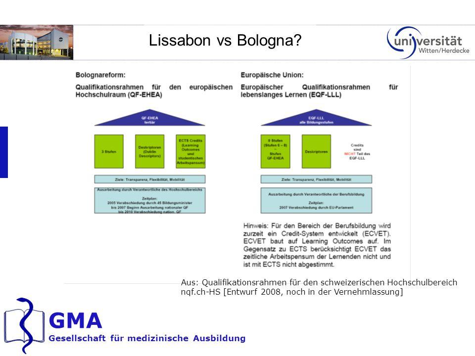 GMA Gesellschaft für medizinische Ausbildung Lissabon vs Bologna? Aus: Qualifikationsrahmen für den schweizerischen Hochschulbereich nqf.ch-HS [Entwur