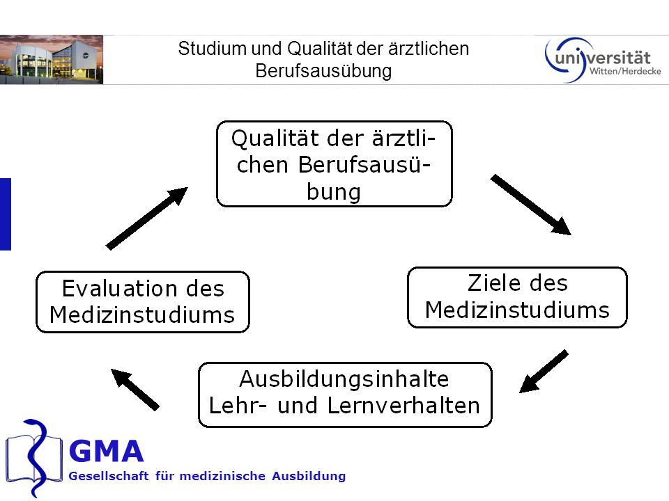 """GMA Gesellschaft für medizinische Ausbildung Qualifikationsrahmen  8 Kompetenzebenen generisch definiert  Deskriptoren: orientiert an Lernergebnissen  Bologna Deskriptoren """"gesetzt : B=Ebene 6; M=Ebene 7; Promotion=Ebene 8  Kompetenz <> Bewertung <> Performanz [""""Nicht das, was auf dem Papier steht! ]"""