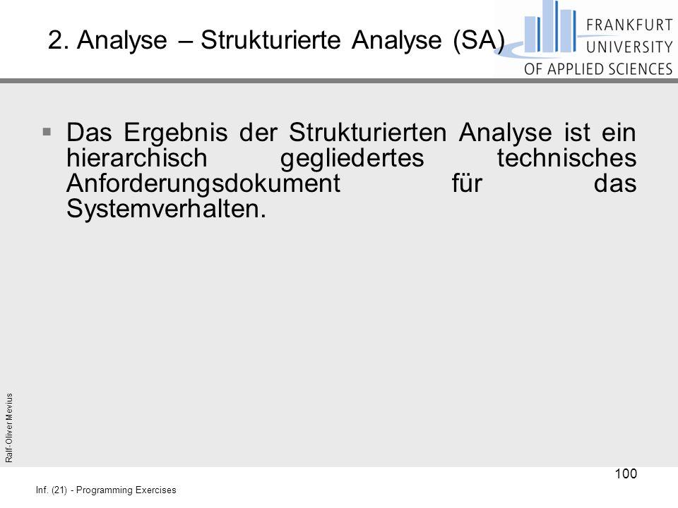 Ralf-Oliver Mevius Inf. (21) - Programming Exercises 2. Analyse – Strukturierte Analyse (SA)  Das Ergebnis der Strukturierten Analyse ist ein hierarc