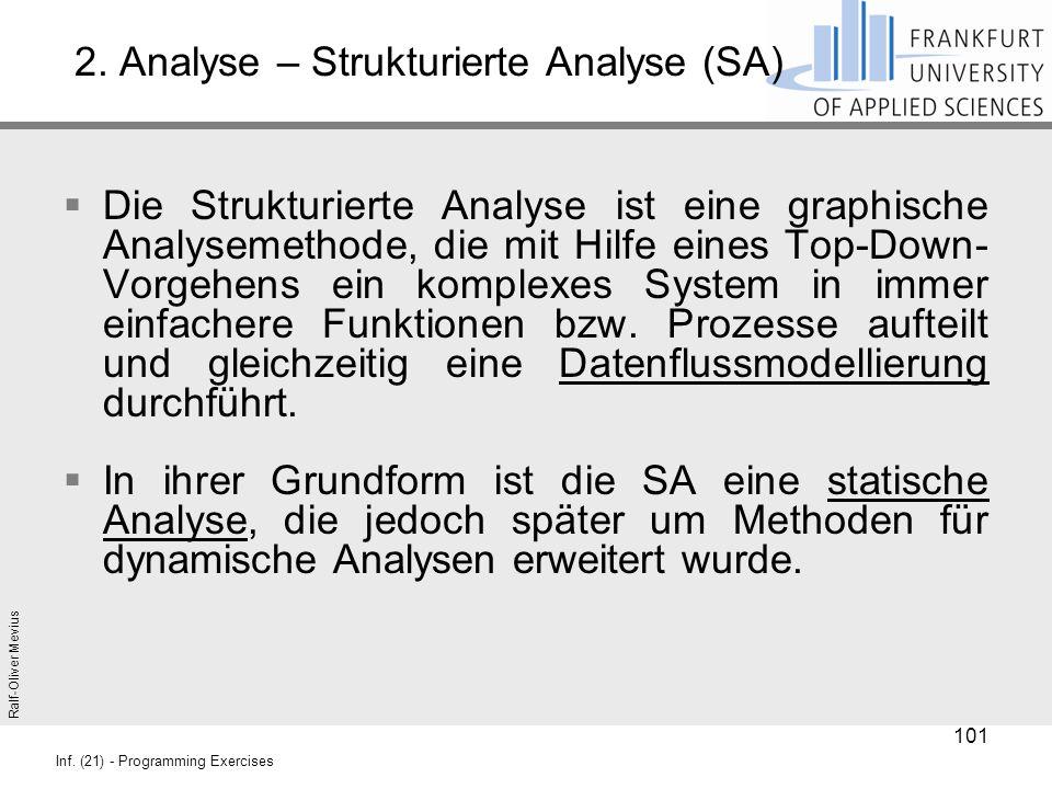 Ralf-Oliver Mevius Inf. (21) - Programming Exercises 2. Analyse – Strukturierte Analyse (SA)  Die Strukturierte Analyse ist eine graphische Analyseme