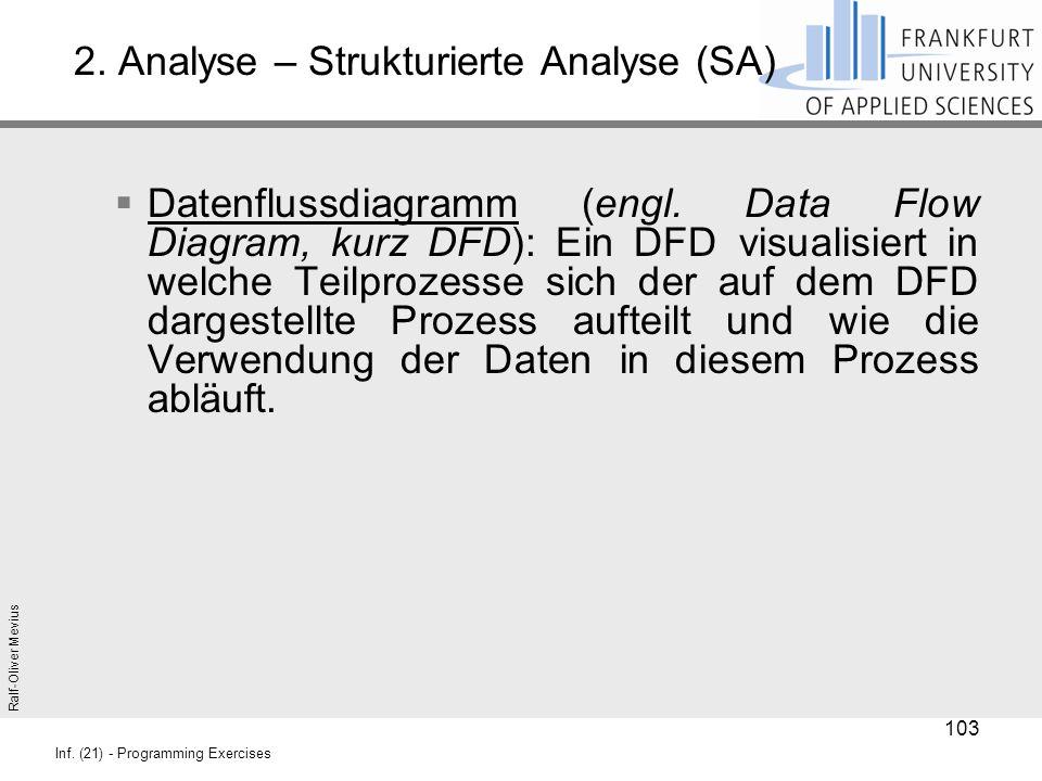 Ralf-Oliver Mevius Inf. (21) - Programming Exercises 2. Analyse – Strukturierte Analyse (SA)  Datenflussdiagramm (engl. Data Flow Diagram, kurz DFD):