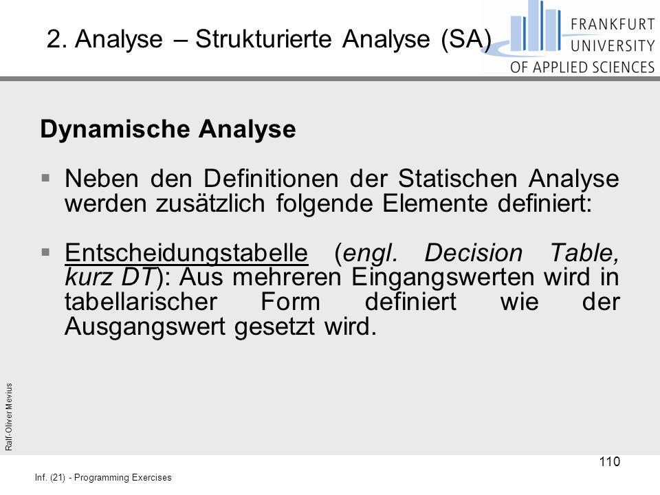 Ralf-Oliver Mevius Inf. (21) - Programming Exercises 2. Analyse – Strukturierte Analyse (SA) Dynamische Analyse  Neben den Definitionen der Statische