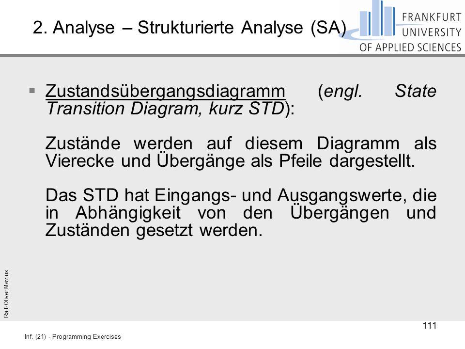 Ralf-Oliver Mevius Inf. (21) - Programming Exercises 2. Analyse – Strukturierte Analyse (SA)  Zustandsübergangsdiagramm (engl. State Transition Diagr