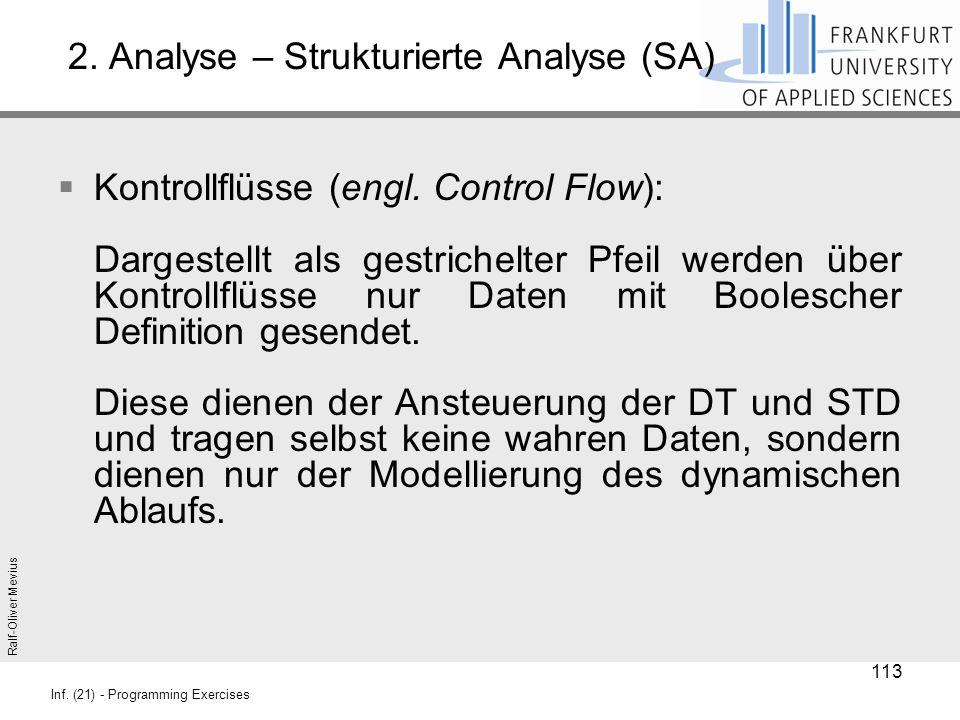 Ralf-Oliver Mevius Inf. (21) - Programming Exercises 2. Analyse – Strukturierte Analyse (SA)  Kontrollflüsse (engl. Control Flow): Dargestellt als ge