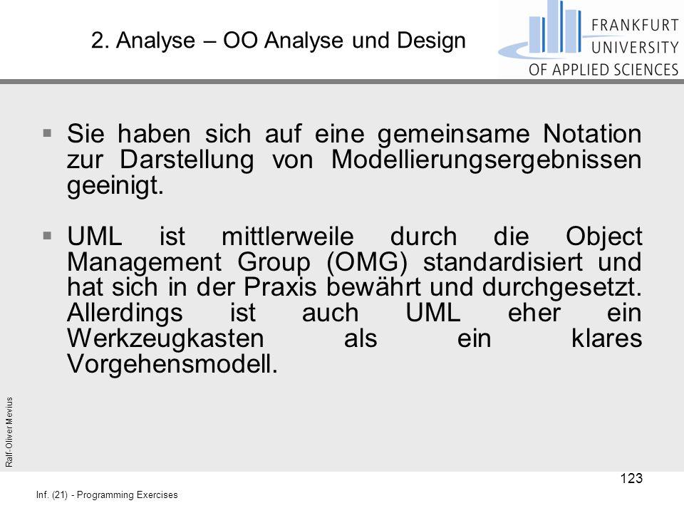 Ralf-Oliver Mevius Inf. (21) - Programming Exercises 2. Analyse – OO Analyse und Design  Sie haben sich auf eine gemeinsame Notation zur Darstellung