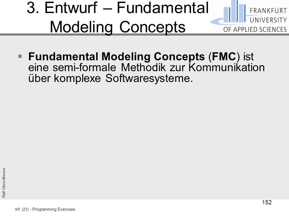 Ralf-Oliver Mevius Inf. (21) - Programming Exercises 3. Entwurf – Fundamental Modeling Concepts  Fundamental Modeling Concepts (FMC) ist eine semi-fo