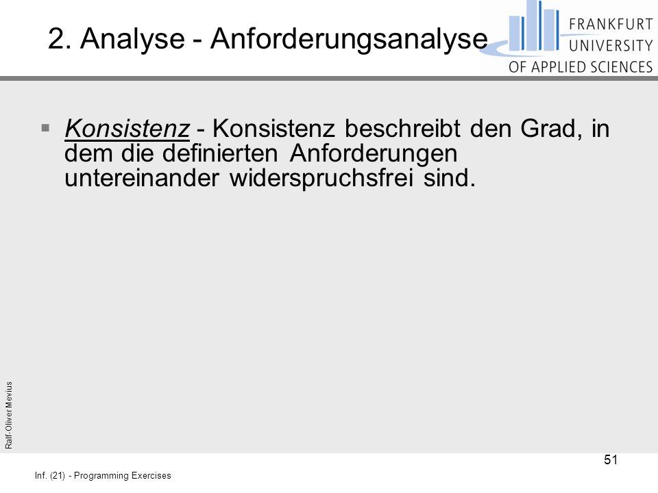 Ralf-Oliver Mevius Inf. (21) - Programming Exercises 2. Analyse - Anforderungsanalyse  Konsistenz - Konsistenz beschreibt den Grad, in dem die defini