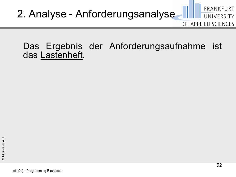 Ralf-Oliver Mevius Inf. (21) - Programming Exercises 2. Analyse - Anforderungsanalyse Das Ergebnis der Anforderungsaufnahme ist das Lastenheft. 52