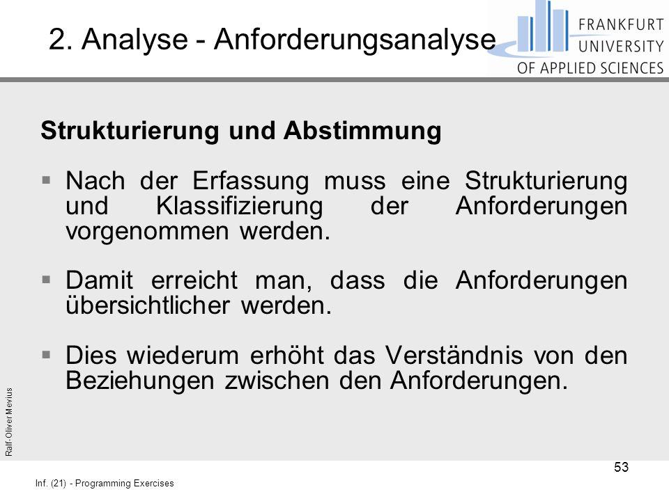 Ralf-Oliver Mevius Inf. (21) - Programming Exercises 2. Analyse - Anforderungsanalyse Strukturierung und Abstimmung  Nach der Erfassung muss eine Str