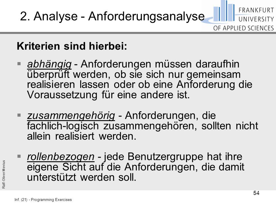 Ralf-Oliver Mevius Inf. (21) - Programming Exercises 2. Analyse - Anforderungsanalyse Kriterien sind hierbei:  abhängig - Anforderungen müssen darauf