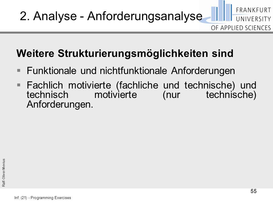 Ralf-Oliver Mevius Inf. (21) - Programming Exercises 2. Analyse - Anforderungsanalyse Weitere Strukturierungsmöglichkeiten sind  Funktionale und nich