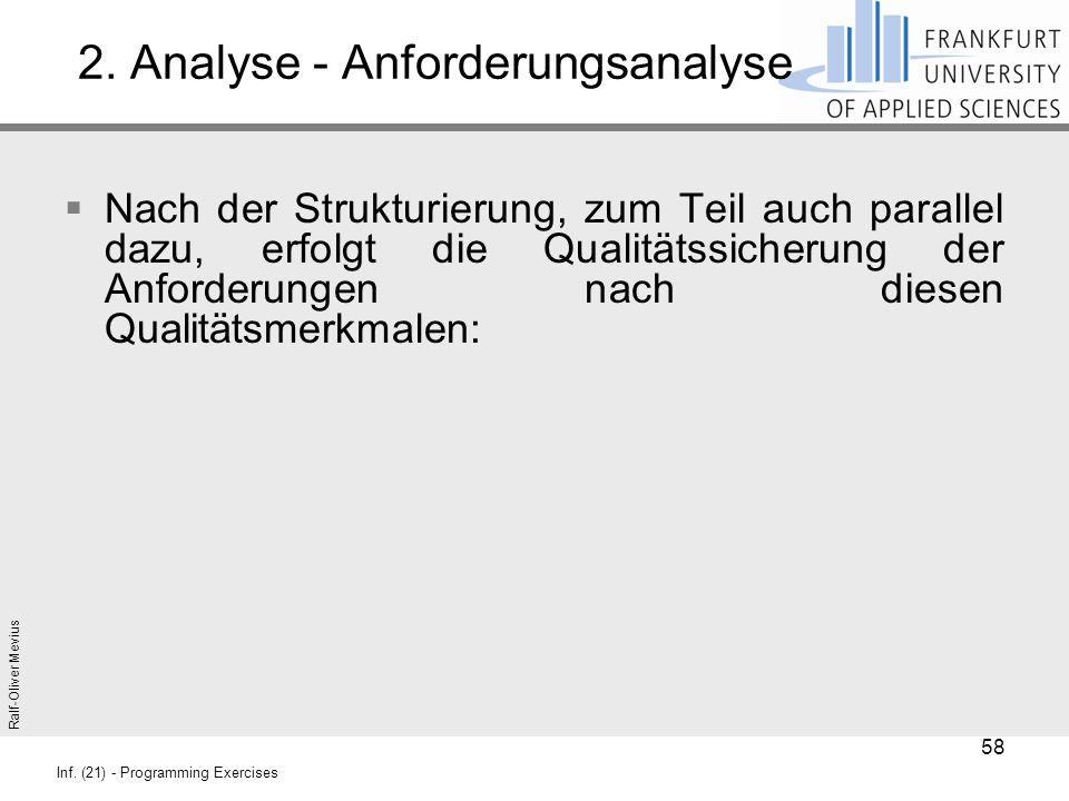 Ralf-Oliver Mevius Inf. (21) - Programming Exercises 2. Analyse - Anforderungsanalyse  Nach der Strukturierung, zum Teil auch parallel dazu, erfolgt