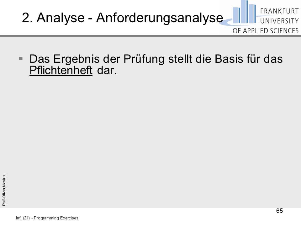 Ralf-Oliver Mevius Inf. (21) - Programming Exercises 2. Analyse - Anforderungsanalyse  Das Ergebnis der Prüfung stellt die Basis für das Pflichtenhef