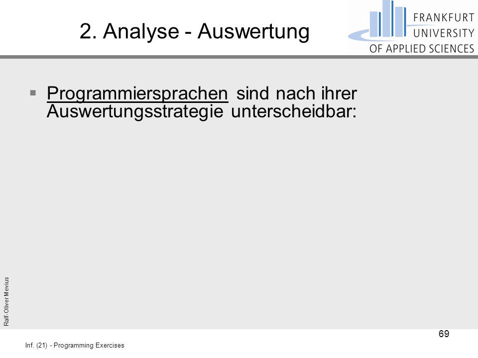 Ralf-Oliver Mevius Inf. (21) - Programming Exercises 2. Analyse - Auswertung  Programmiersprachen sind nach ihrer Auswertungsstrategie unterscheidbar