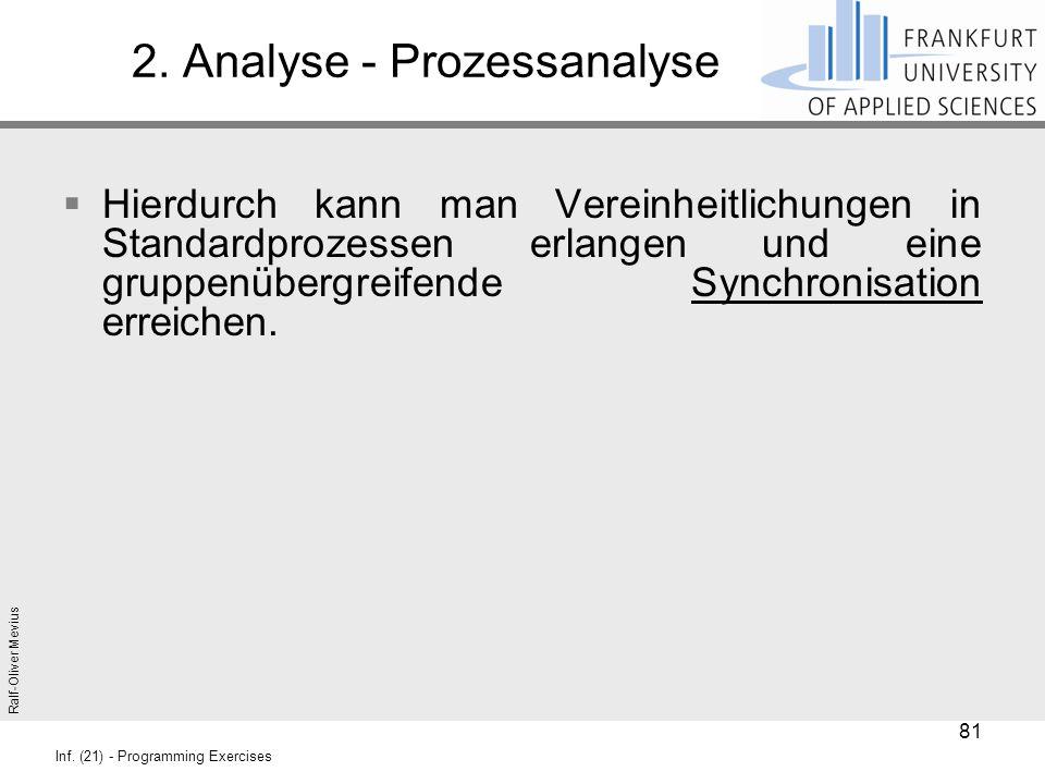 Ralf-Oliver Mevius Inf. (21) - Programming Exercises 2. Analyse - Prozessanalyse  Hierdurch kann man Vereinheitlichungen in Standardprozessen erlange