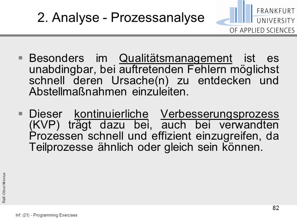 Ralf-Oliver Mevius Inf. (21) - Programming Exercises 2. Analyse - Prozessanalyse  Besonders im Qualitätsmanagement ist es unabdingbar, bei auftretend