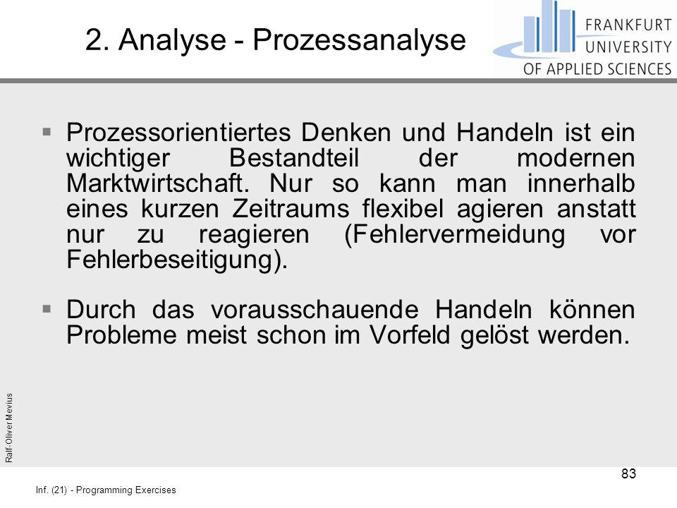 Ralf-Oliver Mevius Inf. (21) - Programming Exercises 2. Analyse - Prozessanalyse  Prozessorientiertes Denken und Handeln ist ein wichtiger Bestandtei