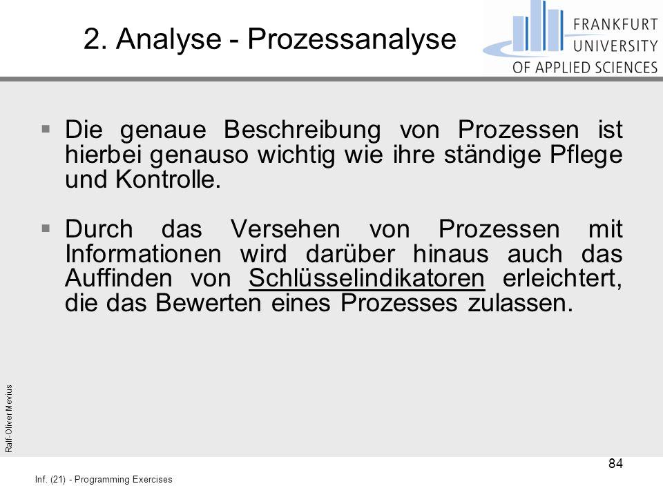 Ralf-Oliver Mevius Inf. (21) - Programming Exercises 2. Analyse - Prozessanalyse  Die genaue Beschreibung von Prozessen ist hierbei genauso wichtig w