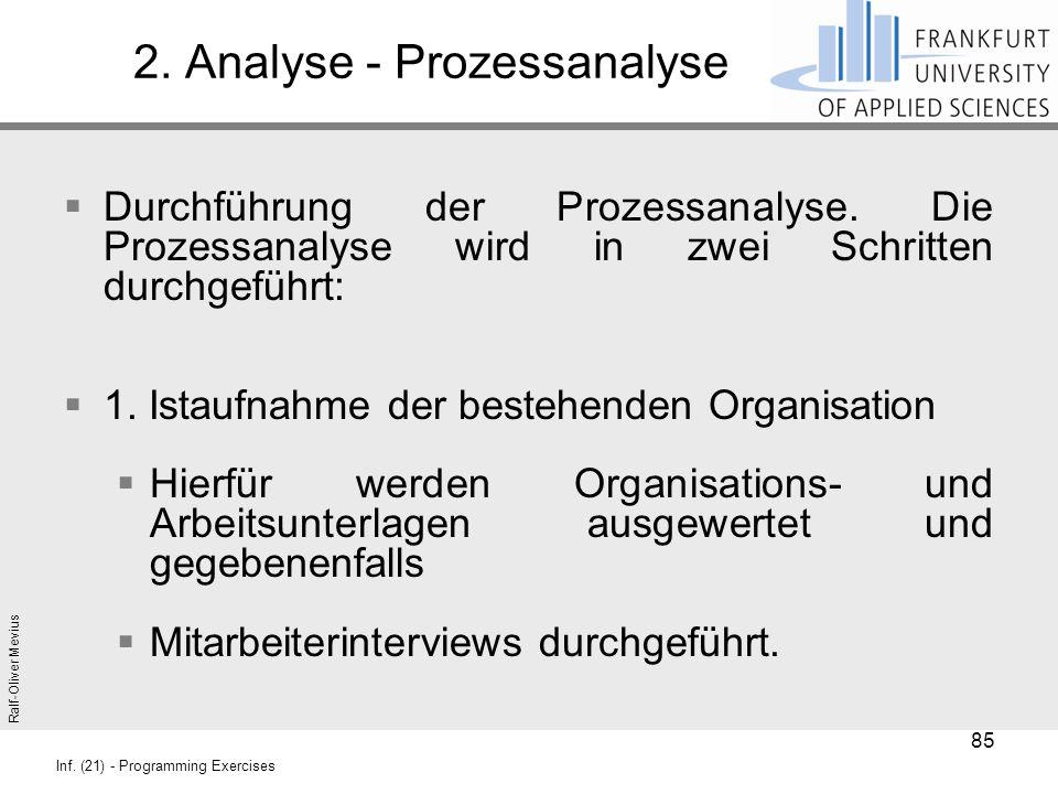 Ralf-Oliver Mevius Inf. (21) - Programming Exercises 2. Analyse - Prozessanalyse  Durchführung der Prozessanalyse. Die Prozessanalyse wird in zwei Sc