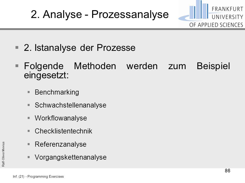 Ralf-Oliver Mevius Inf. (21) - Programming Exercises 2. Analyse - Prozessanalyse  2. Istanalyse der Prozesse  Folgende Methoden werden zum Beispiel
