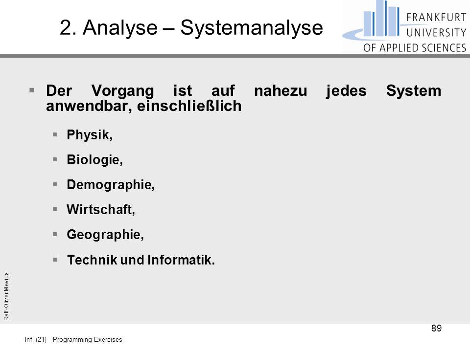 Ralf-Oliver Mevius Inf. (21) - Programming Exercises 2. Analyse – Systemanalyse  Der Vorgang ist auf nahezu jedes System anwendbar, einschließlich 