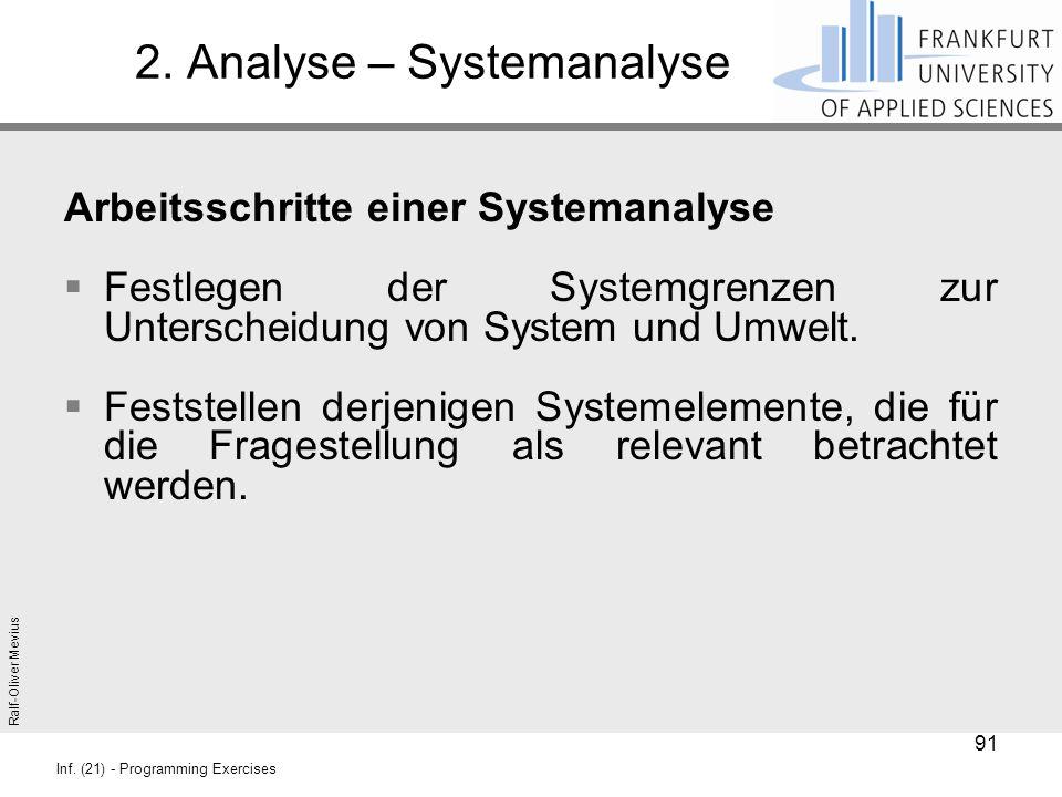 Ralf-Oliver Mevius Inf. (21) - Programming Exercises 2. Analyse – Systemanalyse Arbeitsschritte einer Systemanalyse  Festlegen der Systemgrenzen zur