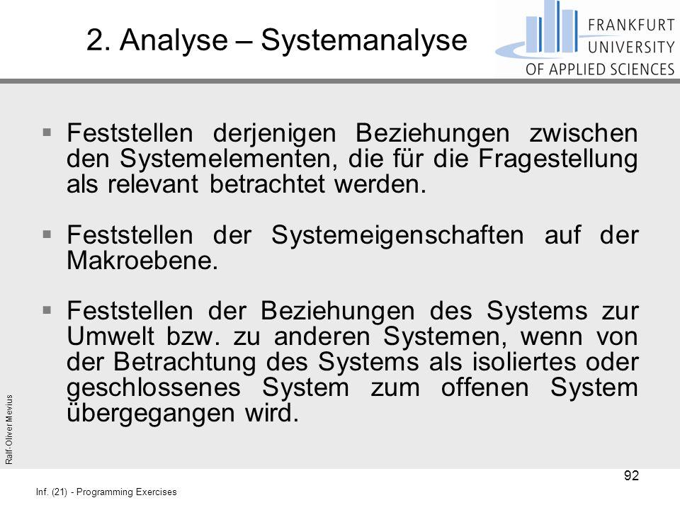 Ralf-Oliver Mevius Inf. (21) - Programming Exercises 2. Analyse – Systemanalyse  Feststellen derjenigen Beziehungen zwischen den Systemelementen, die
