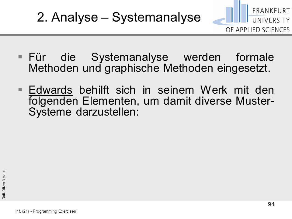 Ralf-Oliver Mevius Inf. (21) - Programming Exercises 2. Analyse – Systemanalyse  Für die Systemanalyse werden formale Methoden und graphische Methode