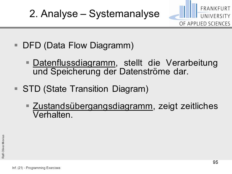 Ralf-Oliver Mevius Inf. (21) - Programming Exercises 2. Analyse – Systemanalyse  DFD (Data Flow Diagramm)  Datenflussdiagramm, stellt die Verarbeitu