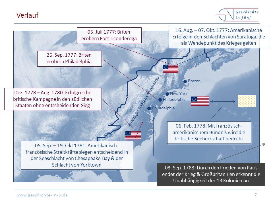 www.geschichte-in-5.de Vereinigte Staaten von Amerika New York Boston Philadelphia Verlauf 7 05.