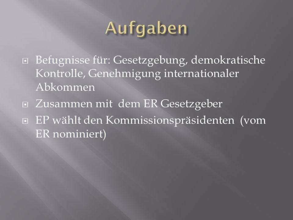  Befugnisse für: Gesetzgebung, demokratische Kontrolle, Genehmigung internationaler Abkommen  Zusammen mit dem ER Gesetzgeber  EP wählt den Kommissionspräsidenten (vom ER nominiert)