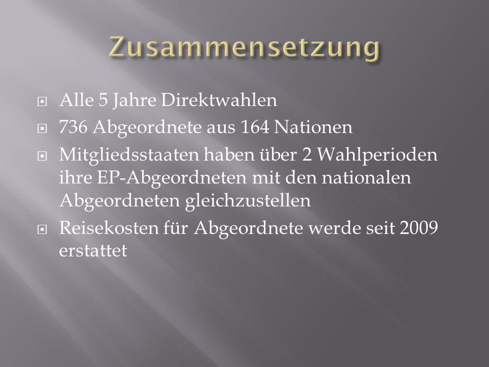  Alle 5 Jahre Direktwahlen  736 Abgeordnete aus 164 Nationen  Mitgliedsstaaten haben über 2 Wahlperioden ihre EP-Abgeordneten mit den nationalen Abgeordneten gleichzustellen  Reisekosten für Abgeordnete werde seit 2009 erstattet