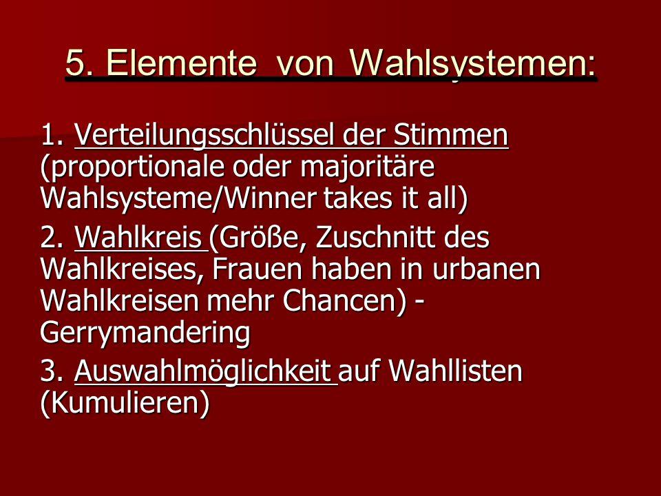 5.Elemente von Wahlsystemen: 1.