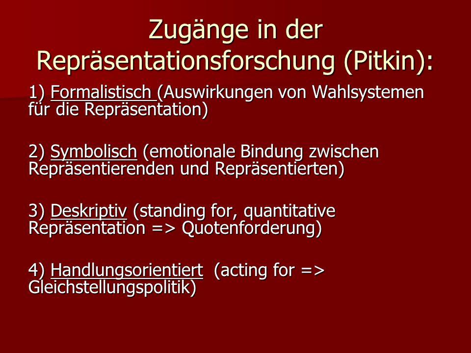 Zugänge in der Repräsentationsforschung (Pitkin): 1) Formalistisch (Auswirkungen von Wahlsystemen für die Repräsentation) 2) Symbolisch (emotionale Bindung zwischen Repräsentierenden und Repräsentierten) 3) Deskriptiv (standing for, quantitative Repräsentation => Quotenforderung) 4) Handlungsorientiert (acting for => Gleichstellungspolitik)