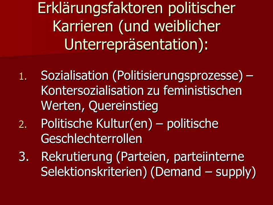 Erklärungsfaktoren politischer Karrieren (und weiblicher Unterrepräsentation): 1.