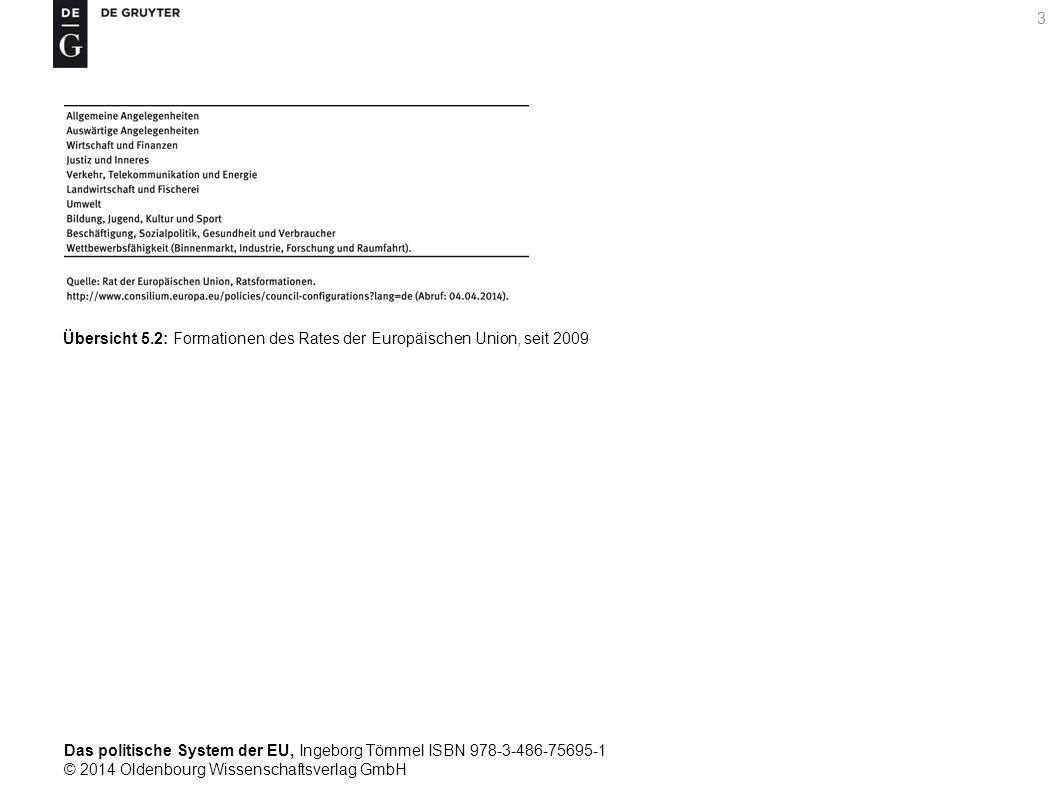 Das politische System der EU, Ingeborg Tömmel ISBN 978-3-486-75695-1 © 2014 Oldenbourg Wissenschaftsverlag GmbH 3 Übersicht 5.2: Formationen des Rates der Europäischen Union, seit 2009