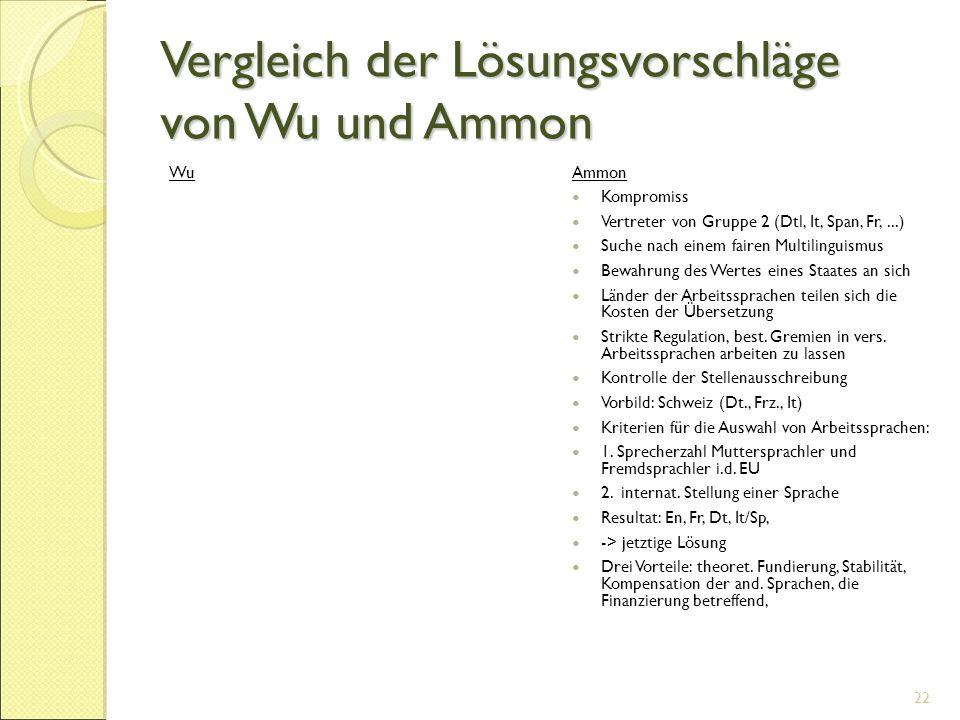 Vergleich der Lösungsvorschläge von Wu und Ammon WuAmmon Kompromiss Vertreter von Gruppe 2 (Dtl, It, Span, Fr,...)  Suche nach einem fairen Multiling